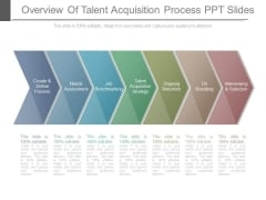Overview Of Talent Acquisition Process Ppt Slides