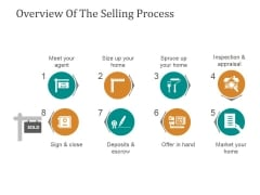 Overview Of The Selling Process Ppt PowerPoint Presentation Example