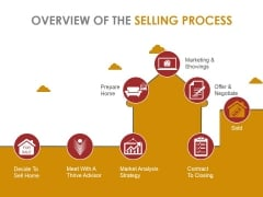 Overview Of The Selling Process Template 2 Ppt PowerPoint Presentation Pictures