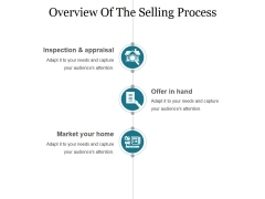 Overview Of The Selling Process Template 3 Ppt PowerPoint Presentation Professional Template