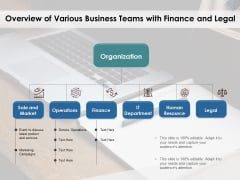Overview Of Various Business Teams With Finance And Legal Ppt PowerPoint Presentation Outline Pictures PDF