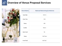 Overview Of Venue Proposal Services Ppt PowerPoint Presentation Summary Templates