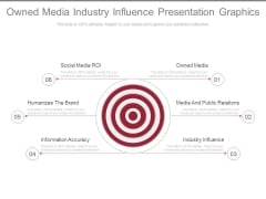 Owned Media Industry Influence Presentation Graphics
