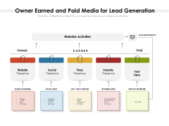 Owner Earned And Paid Media For Lead Generation Ppt PowerPoint Presentation Gallery Tips PDF