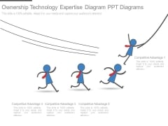 Ownership Technology Expertise Diagram Ppt Diagrams