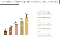 Ownership Technology Expertise Powerpoint Slide Design Ideas