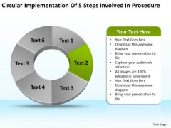 Of 5 Steps Involved Procedure Retail Business Plan Template PowerPoint Slides