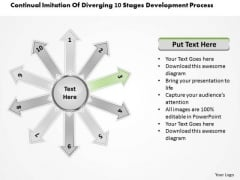Of Diverging 10 Stages Development Process Circular Chart PowerPoint Templates