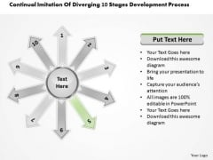 Of Diverging 10 Stages Development Process Circular Flow Diagram PowerPoint Templates