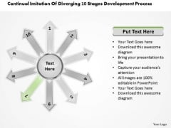Of Diverging 10 Stages Development Process Circular Flow Network PowerPoint Templates