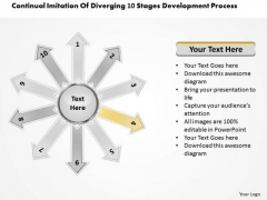 Of Diverging 10 Stages Development Process Circular Flow PowerPoint Slides