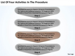 Of Four Activities In The Procedure Restaurant Business Plan Sample PowerPoint Templates
