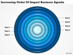 Order Of Impact Business Agenda Plans Examples PowerPoint Templates