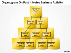 Organogram On Post It Notes Business Activity Ppt Plan Format PowerPoint Templates