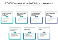 PFMEA Framework With Action Priority And Assignment Ppt PowerPoint Presentation File Background Designs PDF