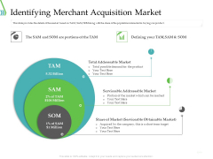 POS For Retail Transaction Identifying Merchant Acquisition Market Themes PDF