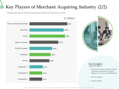 POS For Retail Transaction Key Players Of Merchant Acquiring Industry Formats PDF