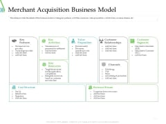POS For Retail Transaction Merchant Acquisition Business Model Summary PDF
