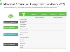 POS For Retail Transaction Merchant Acquisition Competitive Landscape Share Structure PDF