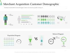 POS For Retail Transaction Merchant Acquisition Customer Demographic Structure PDF