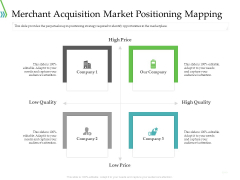 POS For Retail Transaction Merchant Acquisition Market Positioning Mapping Demonstration PDF