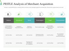 POS For Retail Transaction PESTLE Analysis Of Merchant Acquisition Infographics PDF