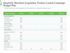 POS For Retail Transaction Quarterly Merchant Acquisition Product Launch Campaign Budget Plan Designs PDF