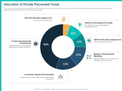 PPM Private Equity Allocation Of Private Placement Funds Ppt PowerPoint Presentation Inspiration Slide Download PDF