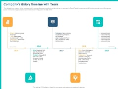 PPM Private Equity Companys History Timeline With Years Ppt PowerPoint Presentation Icon Infographic Template PDF