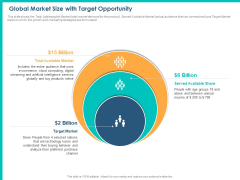 PPM Private Equity Global Market Size With Target Opportunity Ppt PowerPoint Presentation Slides Clipart Images PDF
