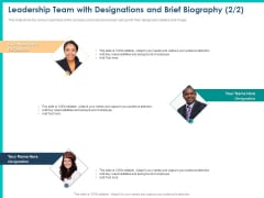PPM Private Equity Leadership Team With Designations And Brief Biography Employee Ppt PowerPoint Presentation Summary Diagrams PDF
