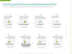 PP And E Valuation Methodology Fixed Capital Evaluation Implementation Plan Inspiration PDF