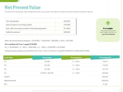 PP And E Valuation Methodology Net Present Value Ideas PDF