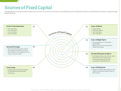 PP And E Valuation Methodology Sources Of Fixed Capital Mockup PDF