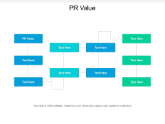 PR Value Ppt PowerPoint Presentation Model Objects Cpb