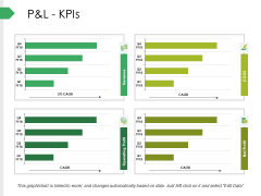P And L Kpis Ppt PowerPoint Presentation Infographics Background