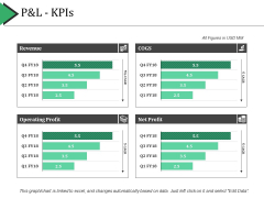 P And L Kpis Ppt PowerPoint Presentation Show Example Introduction
