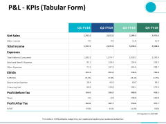 P And L Kpis Tabular Form Ppt PowerPoint Presentation Ideas Brochure