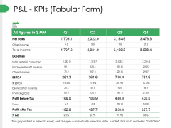 P And L Kpis Tabular Form Ppt PowerPoint Presentation Pictures Gallery