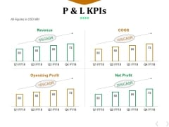 P And L Kpis Template 1 Ppt PowerPoint Presentation Design Ideas