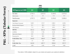 P And L Kpis Template 1 Ppt PowerPoint Presentation Icon Background Image