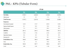 P And L Kpis Template 1 Ppt PowerPoint Presentation Icon Graphics Download