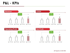 P And L Kpis Template 1 Ppt PowerPoint Presentation Infographic Template Outline