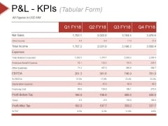 P And L Kpis Template 1 Ppt PowerPoint Presentation Slides Show