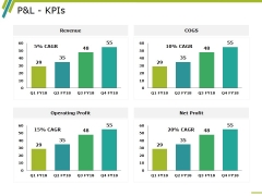 P And L Kpis Template 2 Ppt PowerPoint Presentation Professional Information