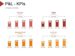 P And L Kpis Template 2 Ppt PowerPoint Presentation Styles Objects