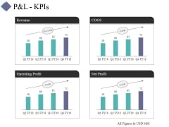 P And L Kpis Template 2 Ppt PowerPoint Presentation Summary Icon