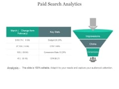 Paid Search Analytics Ppt PowerPoint Presentation Layout