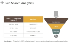 Paid Search Analytics Ppt PowerPoint Presentation Layouts Skills