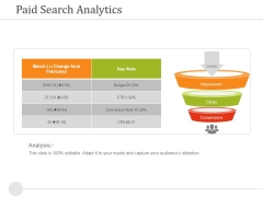 Paid Search Analytics Ppt PowerPoint Presentation Model Diagrams